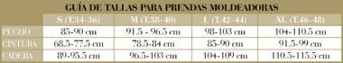 Guía de Tallas para Prendas Moldeadoras Atelier Novias Madrid Raquel Ferreiro